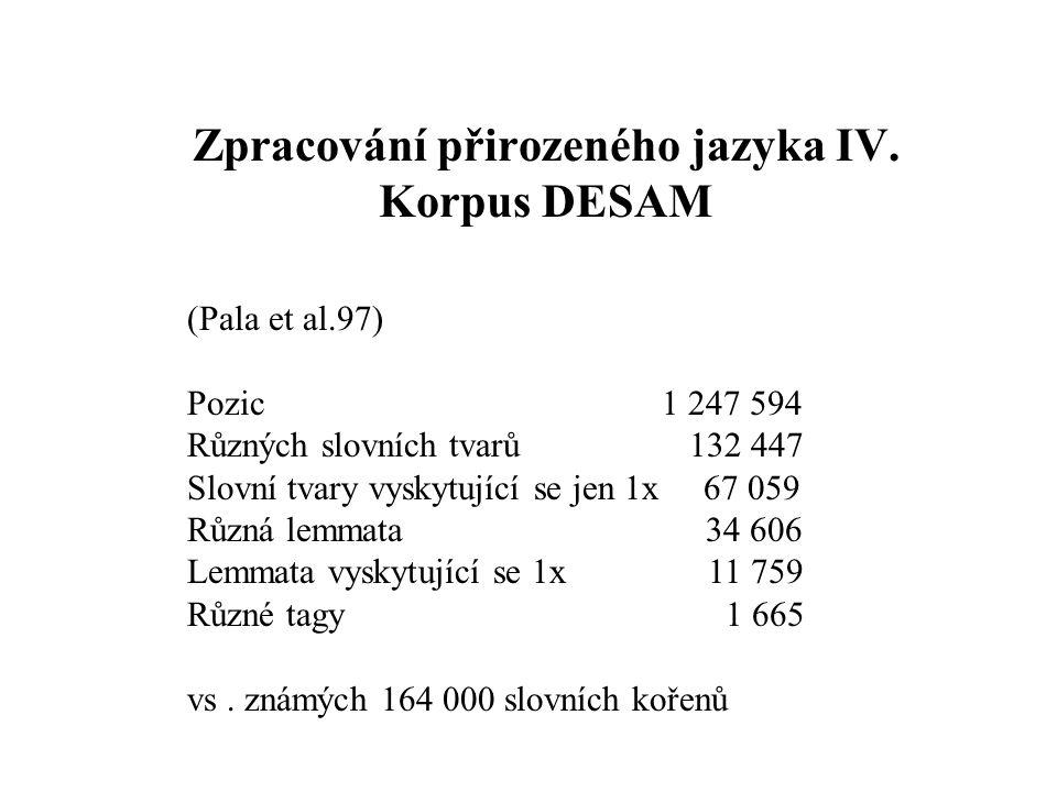 Zpracování přirozeného jazyka IV. Korpus DESAM (Pala et al.97) Pozic 1 247 594 Různých slovních tvarů 132 447 Slovní tvary vyskytující se jen 1x 67 05