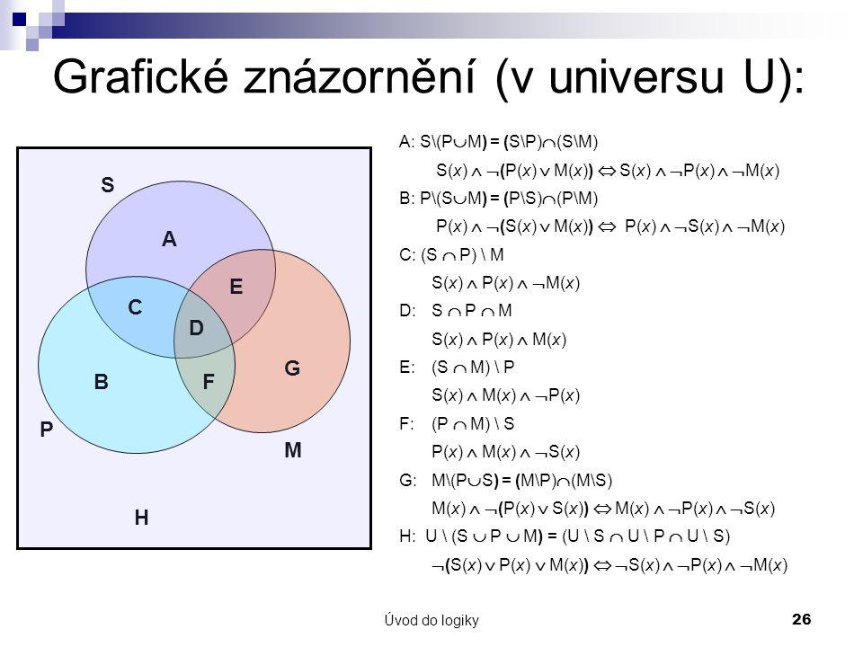 Úvod do logiky26 Grafické znázornění (v universu U): A: S\(P  M) = (S\P)  (S\M) S(x)   (P(x)  M(x))  S(x)   P(x)   M(x) B: P\(S  M) = (P\S)  (P\M) P(x)   (S(x)  M(x))  P(x)   S(x)   M(x) C: (S  P) \ M S(x)  P(x)   M(x) D: S  P  M S(x)  P(x)  M(x) E: (S  M) \ P S(x)  M(x)   P(x) F: (P  M) \ S P(x)  M(x)   S(x) G: M\(P  S) = (M\P)  (M\S) M(x)   (P(x)  S(x))  M(x)   P(x)   S(x) H: U \ (S  P  M) = (U \ S  U \ P  U \ S)  (S(x)  P(x)  M(x))   S(x)   P(x)   M(x) S P M A B C D E F G H