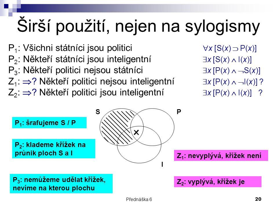 Přednáška 620 Širší použití, nejen na sylogismy P 1 : Všichni státníci jsou politici  x [S(x)  P(x)] P 2 : Někteří státníci jsou inteligentní  x [S