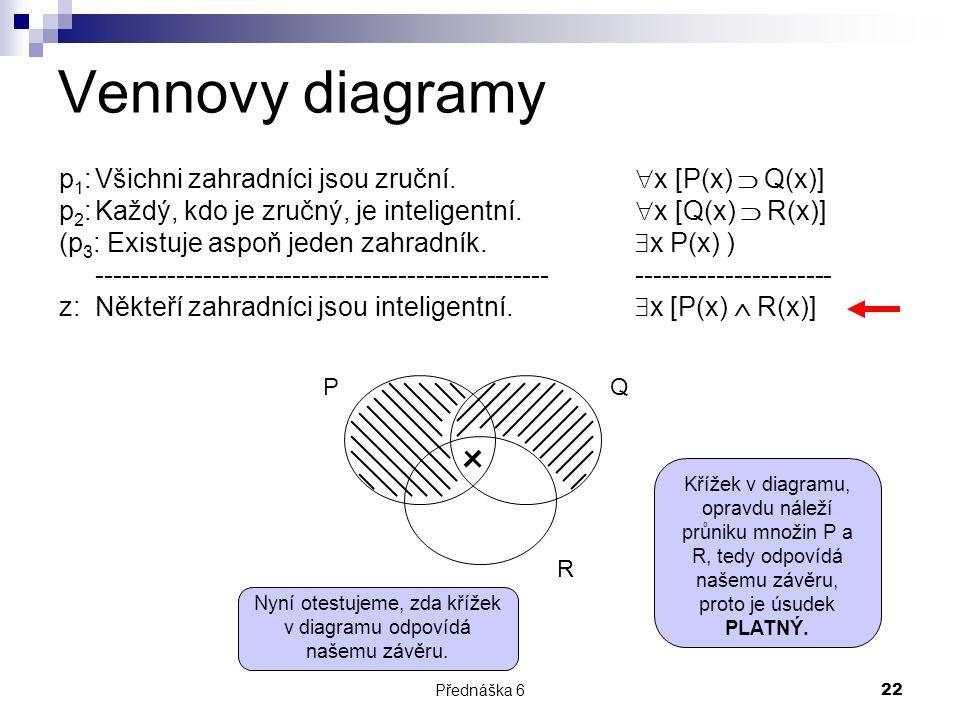 Přednáška 622 Vennovy diagramy p 1 :Všichni zahradníci jsou zruční.  x [P(x)  Q(x)] p 2 :Každý, kdo je zručný, je inteligentní.  x [Q(x)  R(x)] (p