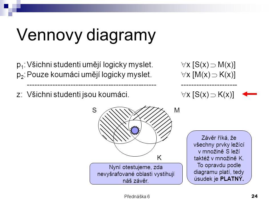 Přednáška 624 Vennovy diagramy p 1 :Všichni studenti umějí logicky myslet.  x [S(x)  M(x)] p 2 :Pouze koumáci umějí logicky myslet.  x [M(x)  K(x)