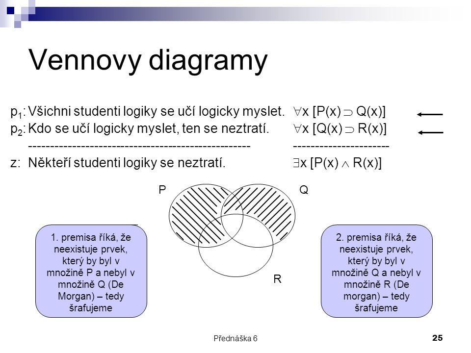 Přednáška 625 Vennovy diagramy p 1 :Všichni studenti logiky se učí logicky myslet.  x [P(x)  Q(x)] p 2 :Kdo se učí logicky myslet, ten se neztratí.