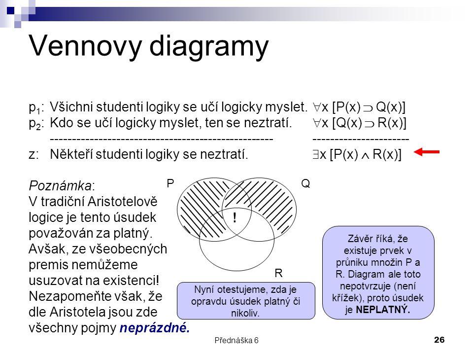 Přednáška 626 Vennovy diagramy p 1 : Všichni studenti logiky se učí logicky myslet.  x [P(x)  Q(x)] p 2 : Kdo se učí logicky myslet, ten se neztratí