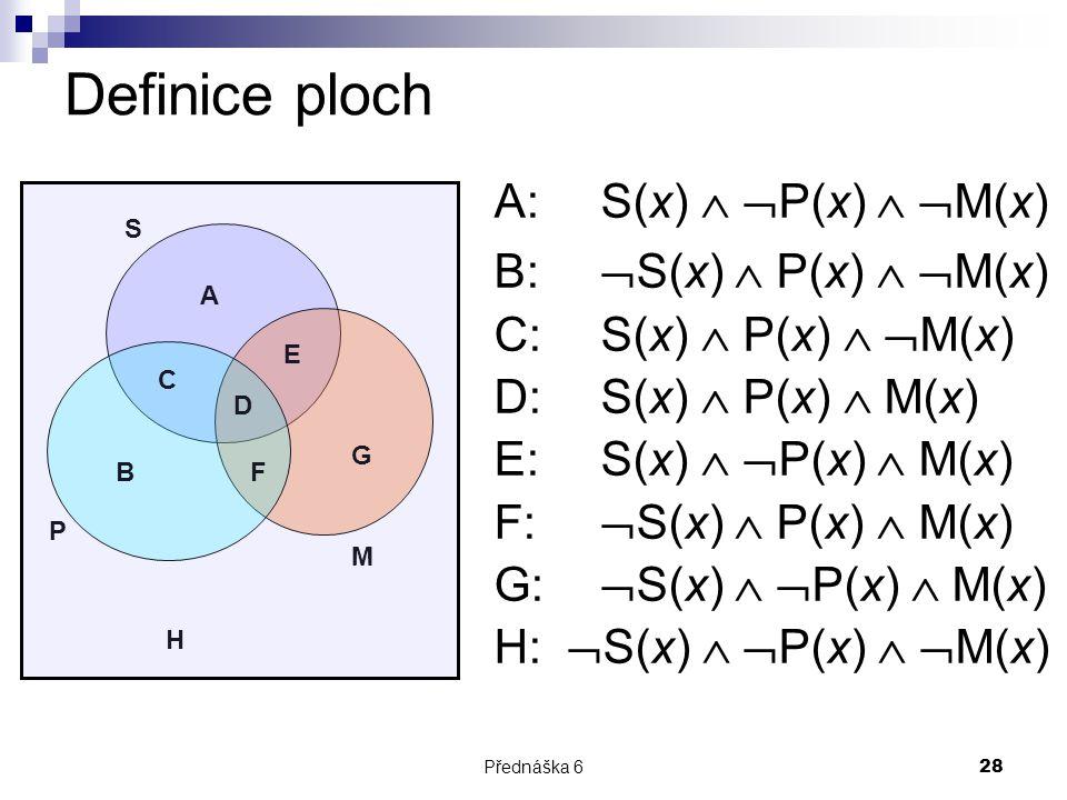 Přednáška 628 Definice ploch A:S(x)   P(x)   M(x) B:  S(x)  P(x)   M(x) C: S(x)  P(x)   M(x) D: S(x)  P(x)  M(x) E: S(x)   P(x)  M(x)