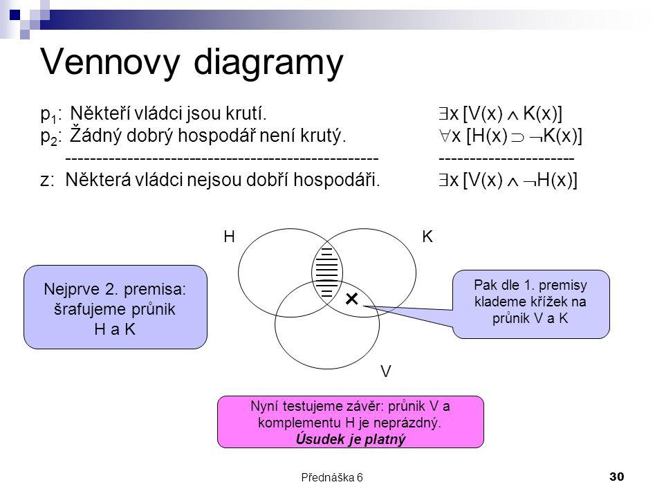 Přednáška 630 Vennovy diagramy p 1 : Někteří vládci jsou krutí.  x [V(x)  K(x)] p 2 : Žádný dobrý hospodář není krutý.  x [H(x)   K(x)] ---------