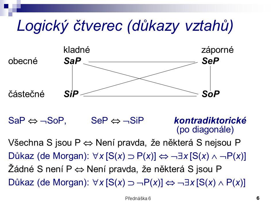 Přednáška 66 Logický čtverec (důkazy vztahů) kladnézáporné obecnéSaPSeP částečnéSiPSoP SaP   SoP, SeP   SiP kontradiktorické (po diagonále) Všechn