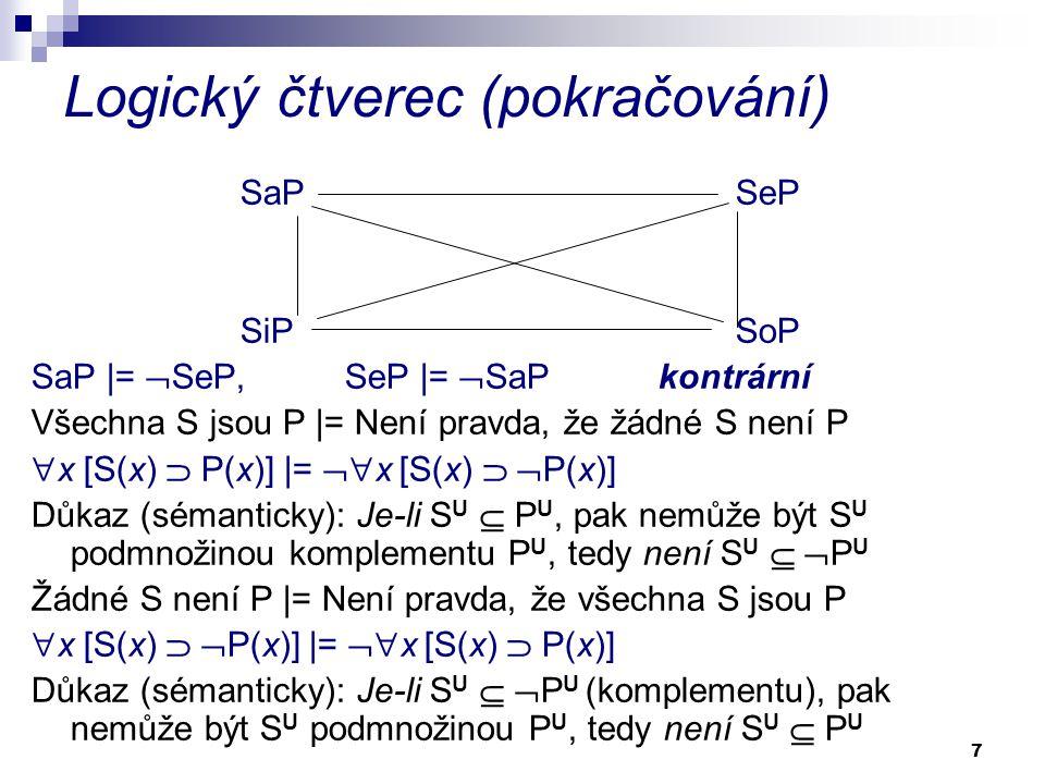 7 Logický čtverec (pokračování) SaP SeP SiP SoP SaP |=  SeP,SeP |=  SaP kontrární Všechna S jsou P |= Není pravda, že žádné S není P  x [S(x)  P(x
