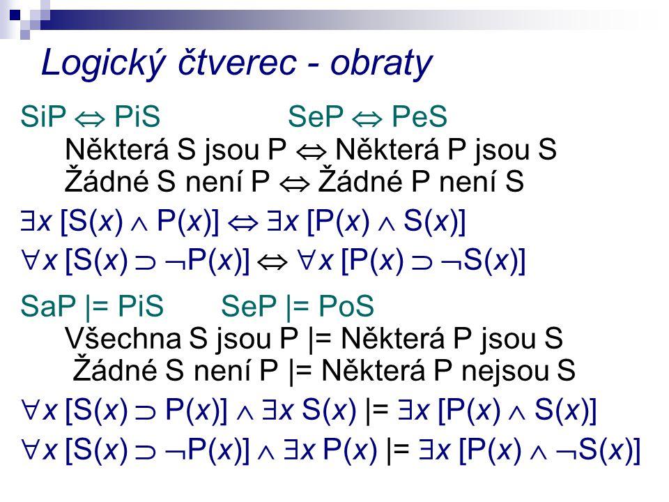 Logický čtverec - obraty SiP  PiSSeP  PeS Některá S jsou P  Některá P jsou S Žádné S není P  Žádné P není S  x [S(x)  P(x)]   x [P(x)  S(x)]