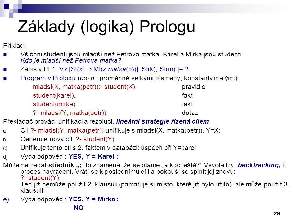 29 Základy (logika) Prologu Příklad: Všichni studenti jsou mladší než Petrova matka. Karel a Mirka jsou studenti. Kdo je mladší než Petrova matka? Záp