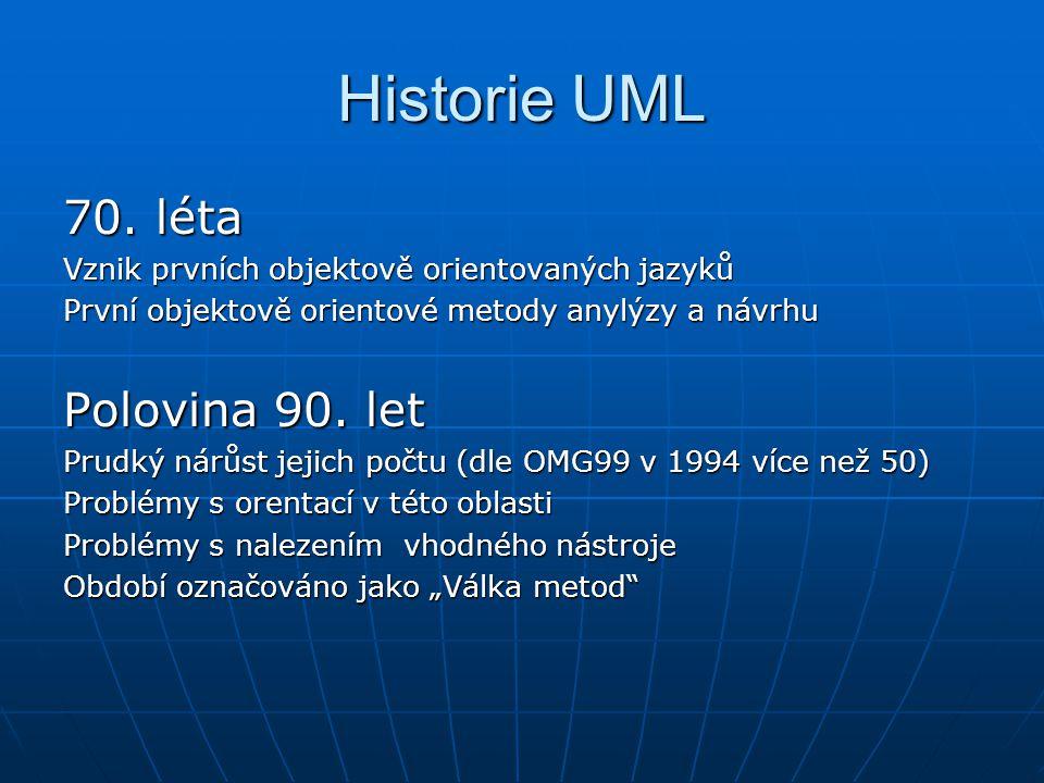 Historie UML 70. léta Vznik prvních objektově orientovaných jazyků První objektově orientové metody anylýzy a návrhu Polovina 90. let Prudký nárůst je