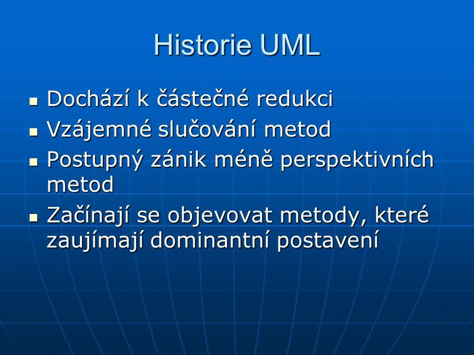 Historie UML Boochova (Booch'93) Boochova (Booch'93) Jacobsonova (OOSE – Object Oriented Software Engineering) Jacobsonova (OOSE – Object Oriented Software Engineering) Rumbaughova (OMT-2 – Object Modeling Technique) Rumbaughova (OMT-2 – Object Modeling Technique) Ve všech případech ucelené metody objektově orientované analýzy a návrhu Ve všech případech ucelené metody objektově orientované analýzy a návrhu každá měla své silné a slabé stránky.