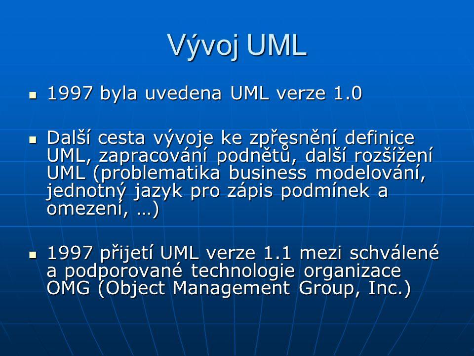 Vývoj UML UML 1.2 v roce 1998 UML 1.2 v roce 1998 UML 1.3 polovina roku 1999 (začleněny větší změny) UML 1.3 polovina roku 1999 (začleněny větší změny) UML 1.4 v roce 2001 UML 1.4 v roce 2001 UML 1.5 v roce 2002 UML 1.5 v roce 2002 Od roku 2001 se připravuje verze 2.0 (připraveno k hlasování) Od roku 2001 se připravuje verze 2.0 (připraveno k hlasování) Začala se připravovat revize verze 2.1 Začala se připravovat revize verze 2.1