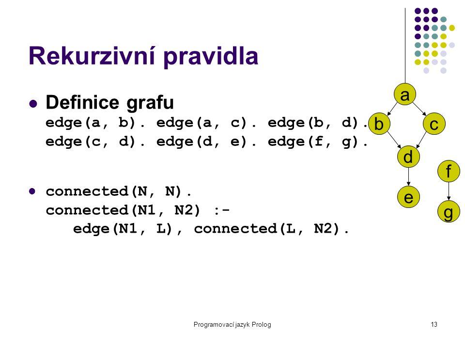 Programovací jazyk Prolog13 Rekurzivní pravidla Definice grafu edge(a, b). edge(a, c). edge(b, d). edge(c, d). edge(d, e). edge(f, g). connected(N, N)