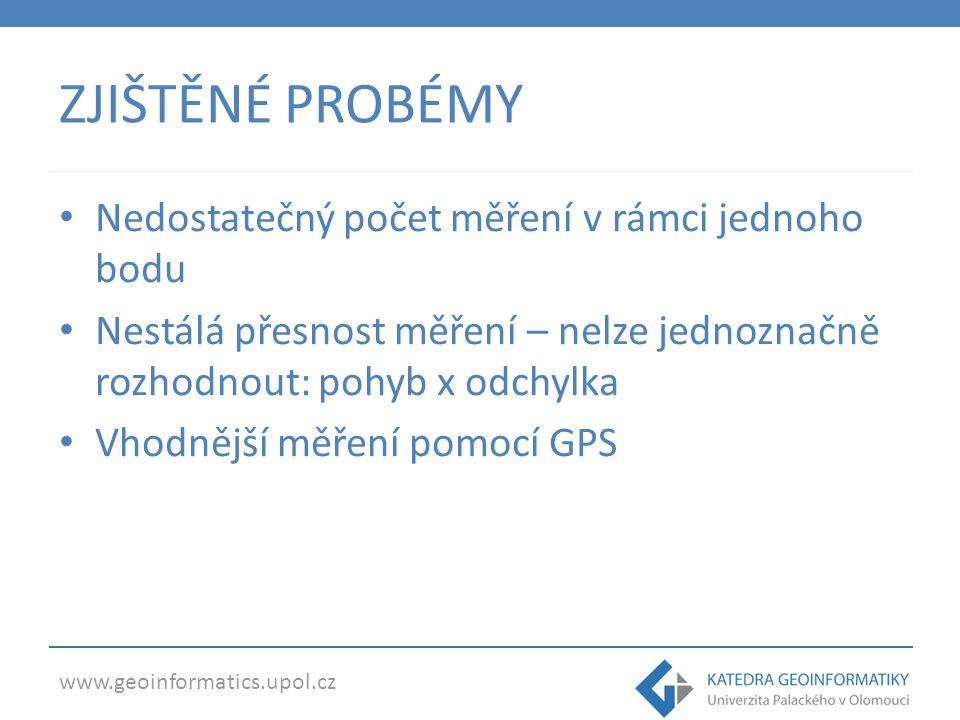 ZJIŠTĚNÉ PROBÉMY Nedostatečný počet měření v rámci jednoho bodu Nestálá přesnost měření – nelze jednoznačně rozhodnout: pohyb x odchylka Vhodnější měření pomocí GPS