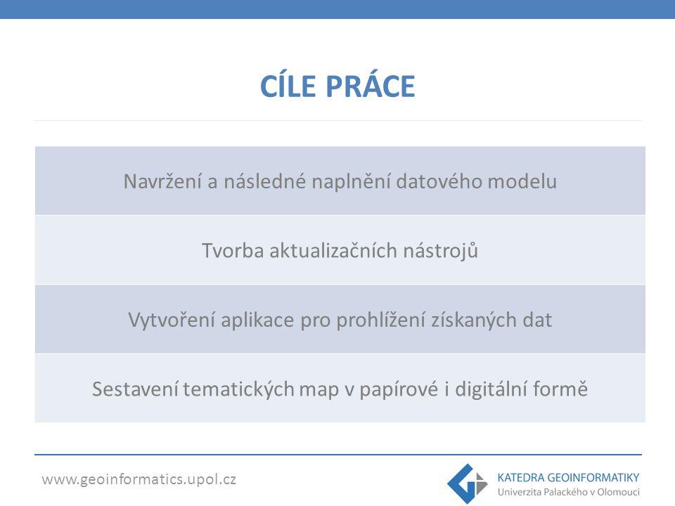 www.geoinformatics.upol.cz CÍLE PRÁCE Navržení a následné naplnění datového modelu Tvorba aktualizačních nástrojů Vytvoření aplikace pro prohlížení získaných dat Sestavení tematických map v papírové i digitální formě