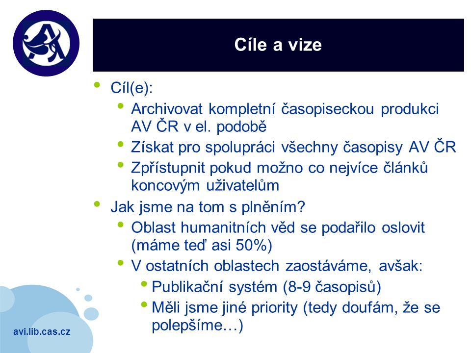 avi.lib.cas.cz Company LOGO Cíle a vize Cíl(e): Archivovat kompletní časopiseckou produkci AV ČR v el.
