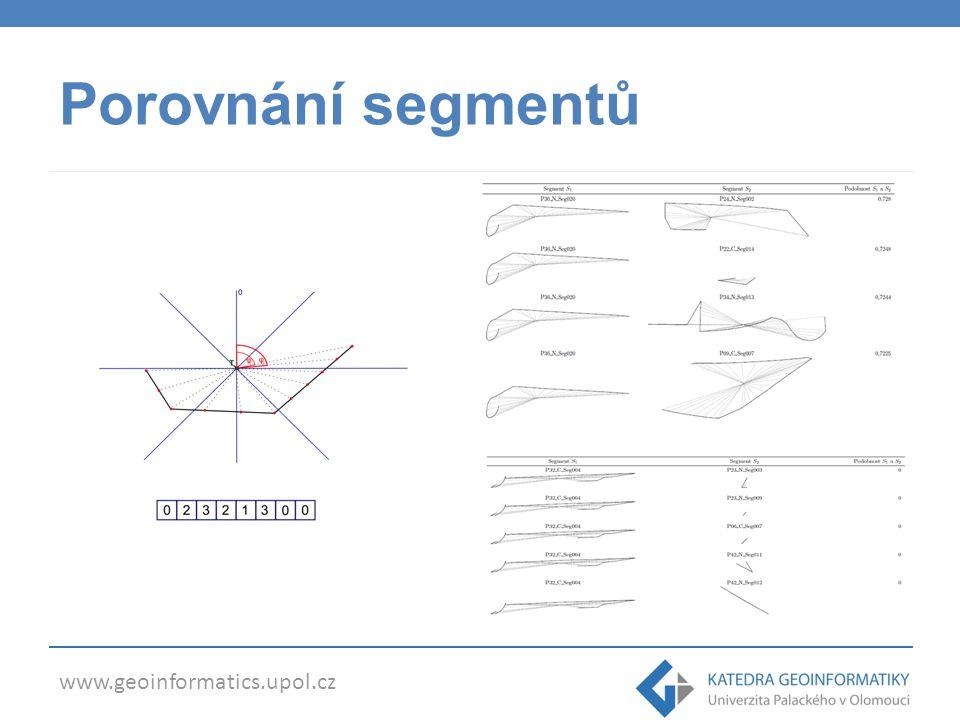 www.geoinformatics.upol.cz Porovnání segmentů