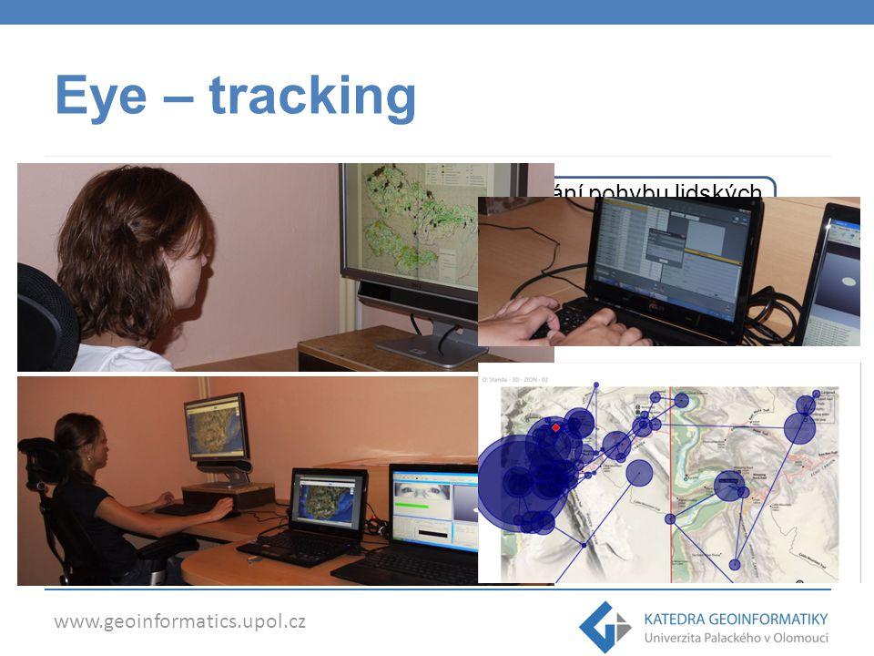 www.geoinformatics.upol.cz Eye – tracking Technologie založena na principu sledování pohybu lidských očí při vnímání obrazu a následném vyhodnocování Fixace Sakády KGI UP: SMI RED 250 (120 Hz)