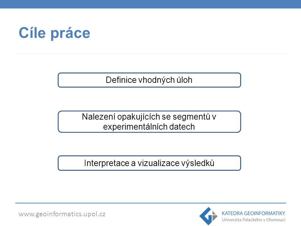 www.geoinformatics.upol.cz Cíle práce Definice vhodných úloh Nalezení opakujících se segmentů v experimentálních datech Interpretace a vizualizace výsledků