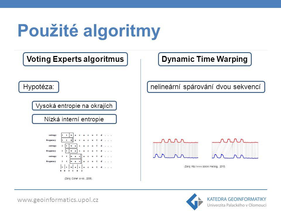 www.geoinformatics.upol.cz Použité algoritmy Voting Experts algoritmusDynamic Time Warping Nízká interní entropie Vysoká entropie na okrajích Hypotéza:nelineární spárování dvou sekvencí (Zdroj: http://www.izbicki.me/blog, 2013) (Zdroj: Cohen a kol., 2006).