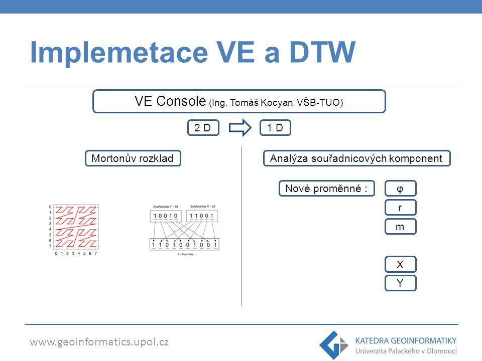 www.geoinformatics.upol.cz Implemetace VE a DTW VE Console (Ing. Tomáš Kocyan, VŠB-TUO) 2 D1 D Mortonův rozkladAnalýza souřadnicových komponent Nové p