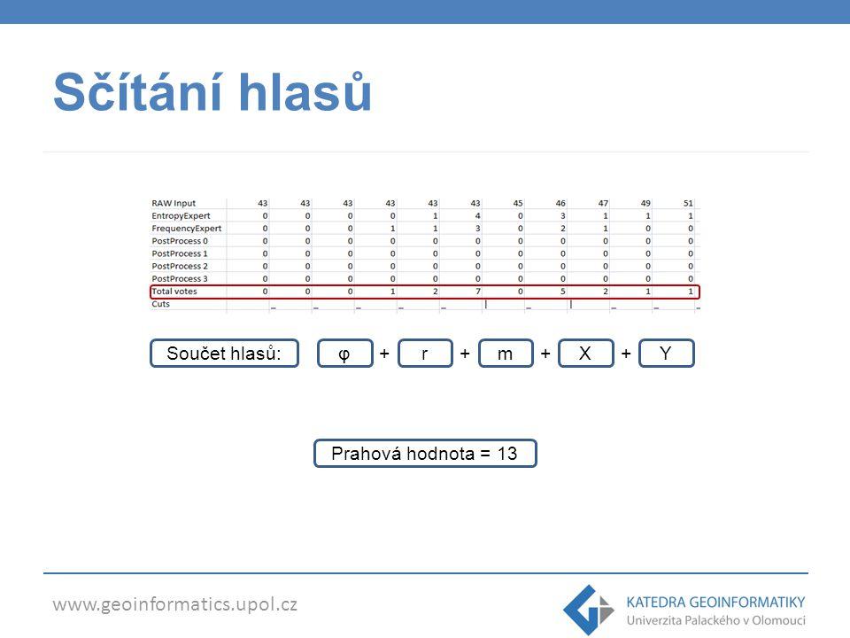 www.geoinformatics.upol.cz Sčítání hlasů Součet hlasů:YXmrφ Prahová hodnota = 13 ++++