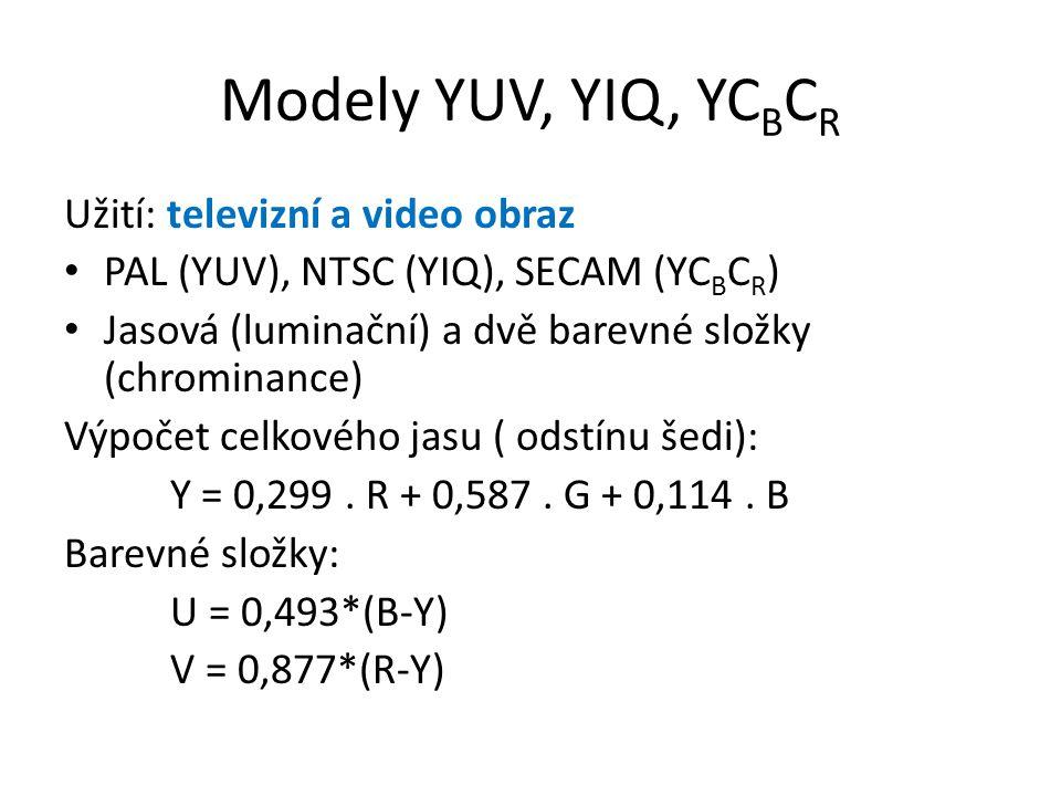 Modely YUV, YIQ, YC B C R Užití: televizní a video obraz PAL (YUV), NTSC (YIQ), SECAM (YC B C R ) Jasová (luminační) a dvě barevné složky (chrominance