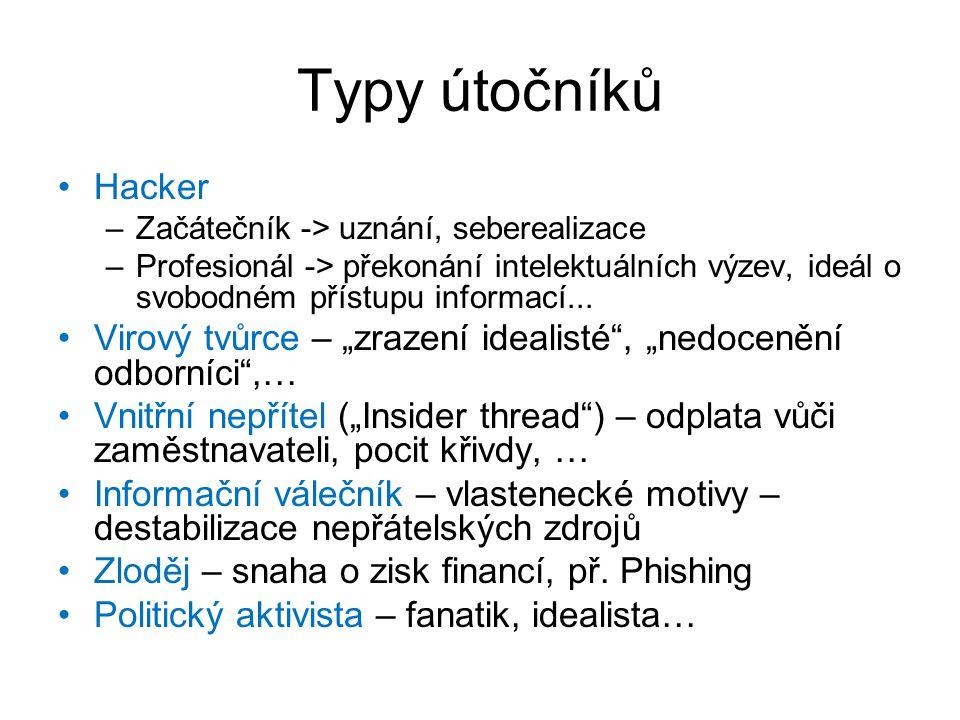 Typy útočníků Hacker –Začátečník -> uznání, seberealizace –Profesionál -> překonání intelektuálních výzev, ideál o svobodném přístupu informací... Vir