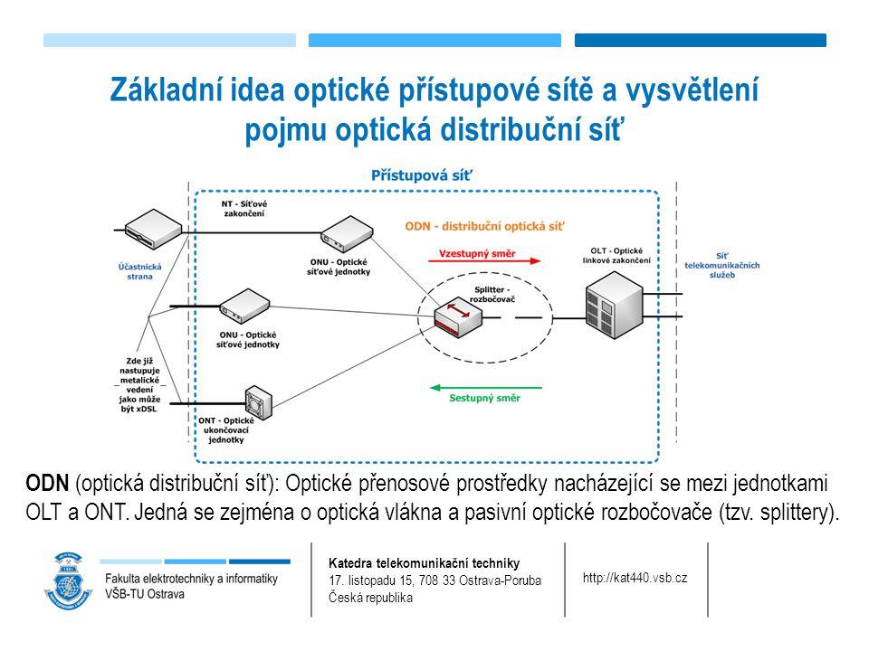 Katedra telekomunikační techniky 17. listopadu 15, 708 33 Ostrava-Poruba Česká republika http://kat440.vsb.cz Základní idea optické přístupové sítě a