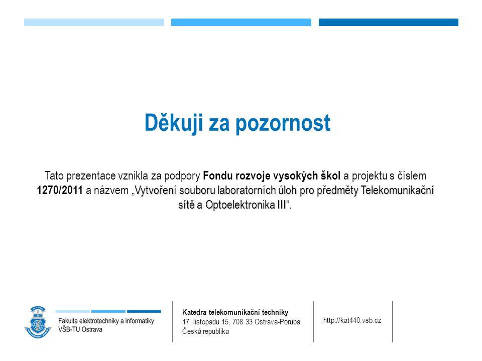 Katedra telekomunikační techniky 17. listopadu 15, 708 33 Ostrava-Poruba Česká republika http://kat440.vsb.cz Děkuji za pozornost Vytvoření souboru la