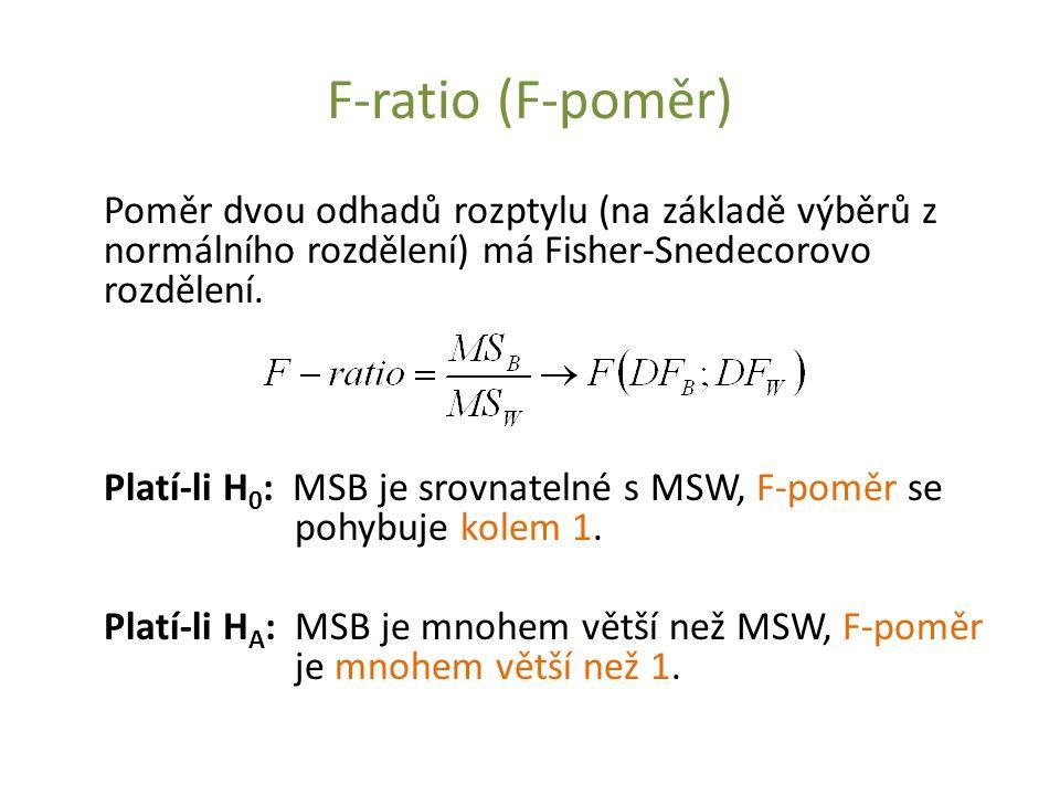 F-ratio (F-poměr) Poměr dvou odhadů rozptylu (na základě výběrů z normálního rozdělení) má Fisher-Snedecorovo rozdělení. Platí-li H 0 : MSB je srovnat