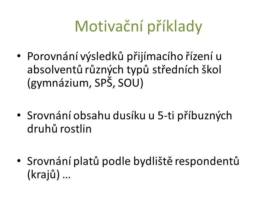 Příklady Litschmannová M., Statistika I. – cvičení, ANOVA ANOVA – 13.1, 13.2
