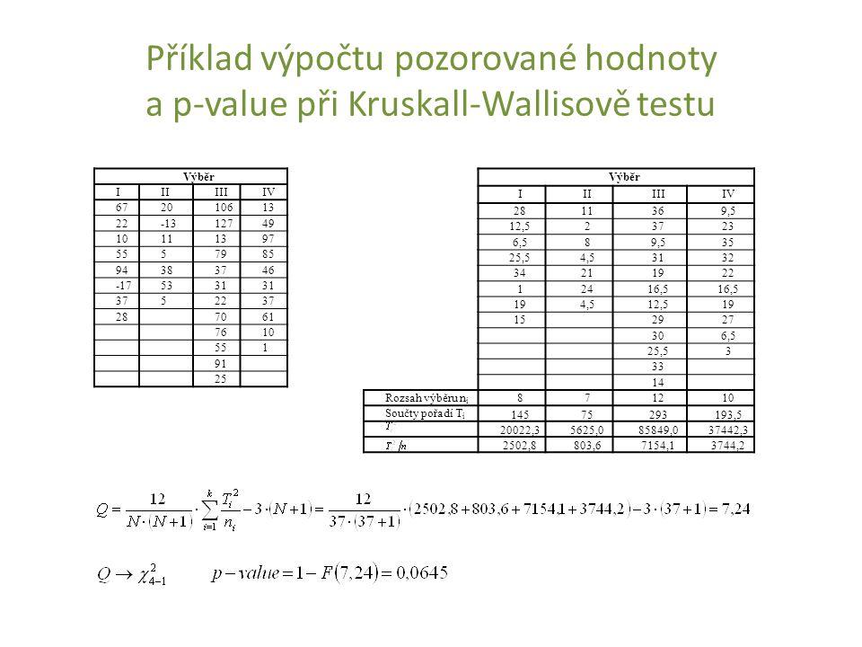 Příklad výpočtu pozorované hodnoty a p-value při Kruskall-Wallisově testu Výběr IIIIIIIV 672010613 22-1312749 10111397 5557985 94383746 -175331 375223