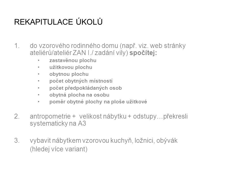 REKAPITULACE ÚKOLŮ 1.do vzorového rodinného domu (např. viz. web stránky ateliérů/ateliér ZAN I./ zadání vily) spočítej: zastavěnou plochu užitkovou p