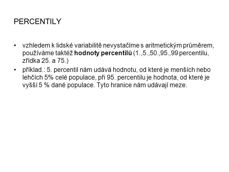 PERCENTILY vzhledem k lidské variabilitě nevystačíme s aritmetickým průměrem, používáme taktéž hodnoty percentilů (1.,5.,50.,95.,99 percentilu, zřídka