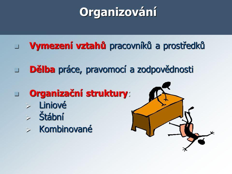 Organizování Vymezení vztahů pracovníků a prostředků Vymezení vztahů pracovníků a prostředků Dělba práce, pravomocí a zodpovědnosti Dělba práce, pravomocí a zodpovědnosti Organizační struktury: Organizační struktury:  Liniové  Štábní  Kombinované