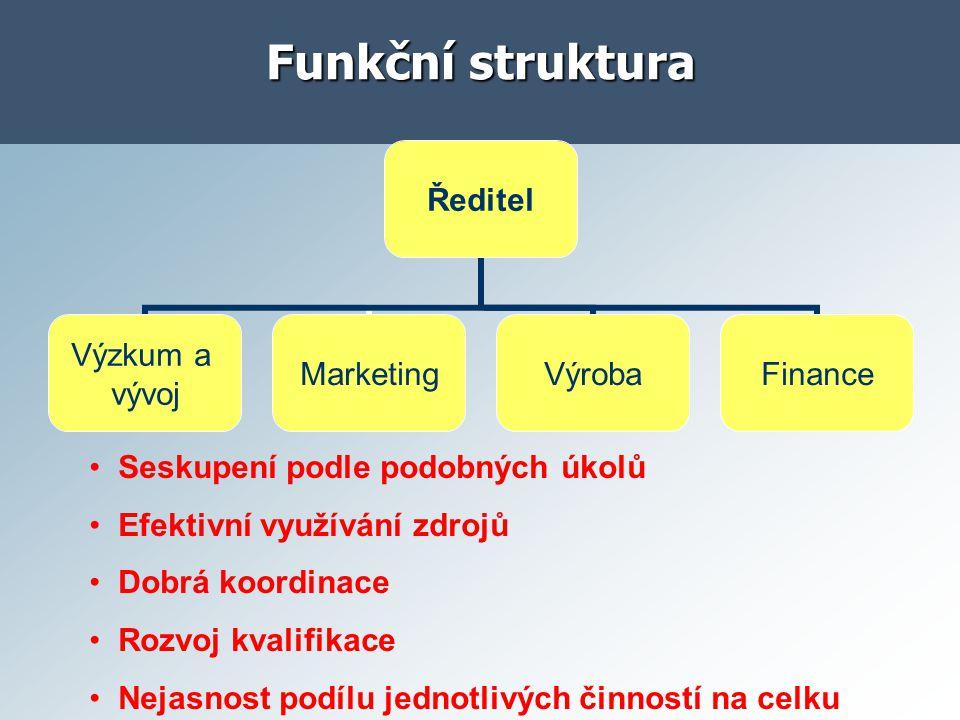 Funkční struktura Ředitel Výzkum a vývoj MarketingVýrobaFinance Seskupení podle podobných úkolů Efektivní využívání zdrojů Dobrá koordinace Rozvoj kvalifikace Nejasnost podílu jednotlivých činností na celku