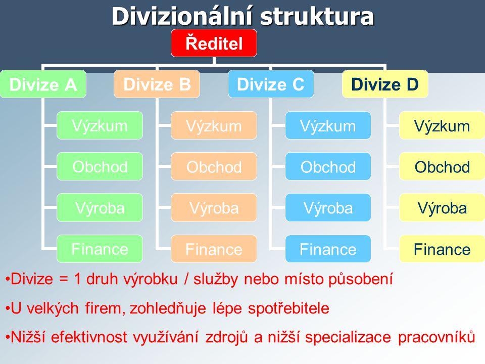 Divizionální struktura Ředitel Divize A Výzkum Obchod Výroba Finance Divize B Výzkum Obchod Výroba Finance Divize C Výzkum Obchod Výroba Finance Divize D Výzkum Obchod Výroba Finance Divize = 1 druh výrobku / služby nebo místo působení U velkých firem, zohledňuje lépe spotřebitele Nižší efektivnost využívání zdrojů a nižší specializace pracovníků