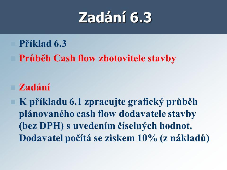 Zadání 6.3 Příklad 6.3 Průběh Cash flow zhotovitele stavby Zadání K příkladu 6.1 zpracujte grafický průběh plánovaného cash flow dodavatele stavby (bez DPH) s uvedením číselných hodnot.
