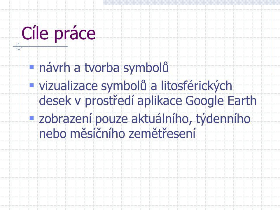 Cíle práce  návrh a tvorba symbolů  vizualizace symbolů a litosférických desek v prostředí aplikace Google Earth  zobrazení pouze aktuálního, týden