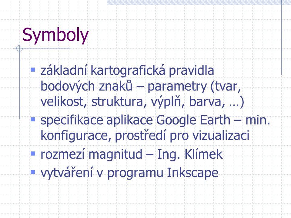 Symboly  vytvoření 3 skupin 1.
