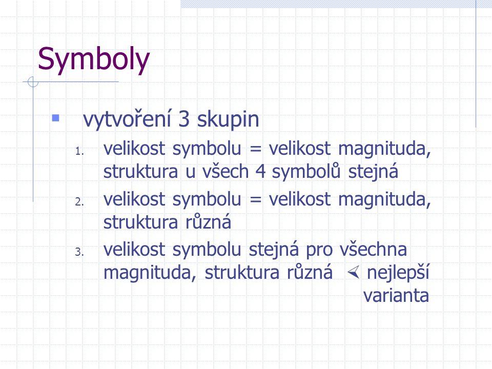 Symboly  vytvoření 3 skupin 1. velikost symbolu = velikost magnituda, struktura u všech 4 symbolů stejná 2. velikost symbolu = velikost magnituda, st