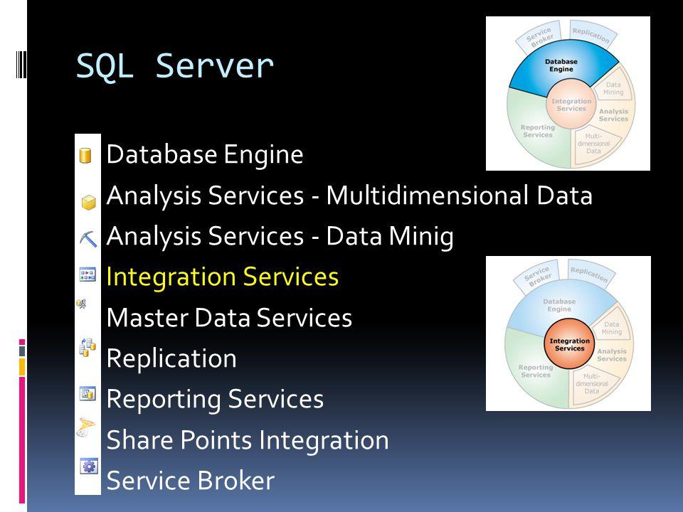 Microsoft SQL Server 2008 Integration Services (SSIS) Předchůdce - DTS Data Transformation Services  Pro zavádění dat z prod.