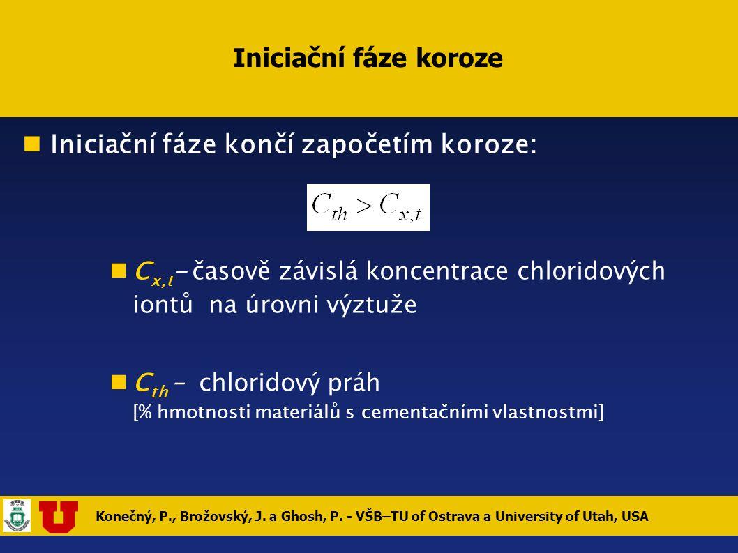 Konečný, P., Brožovský, J. a Ghosh, P.