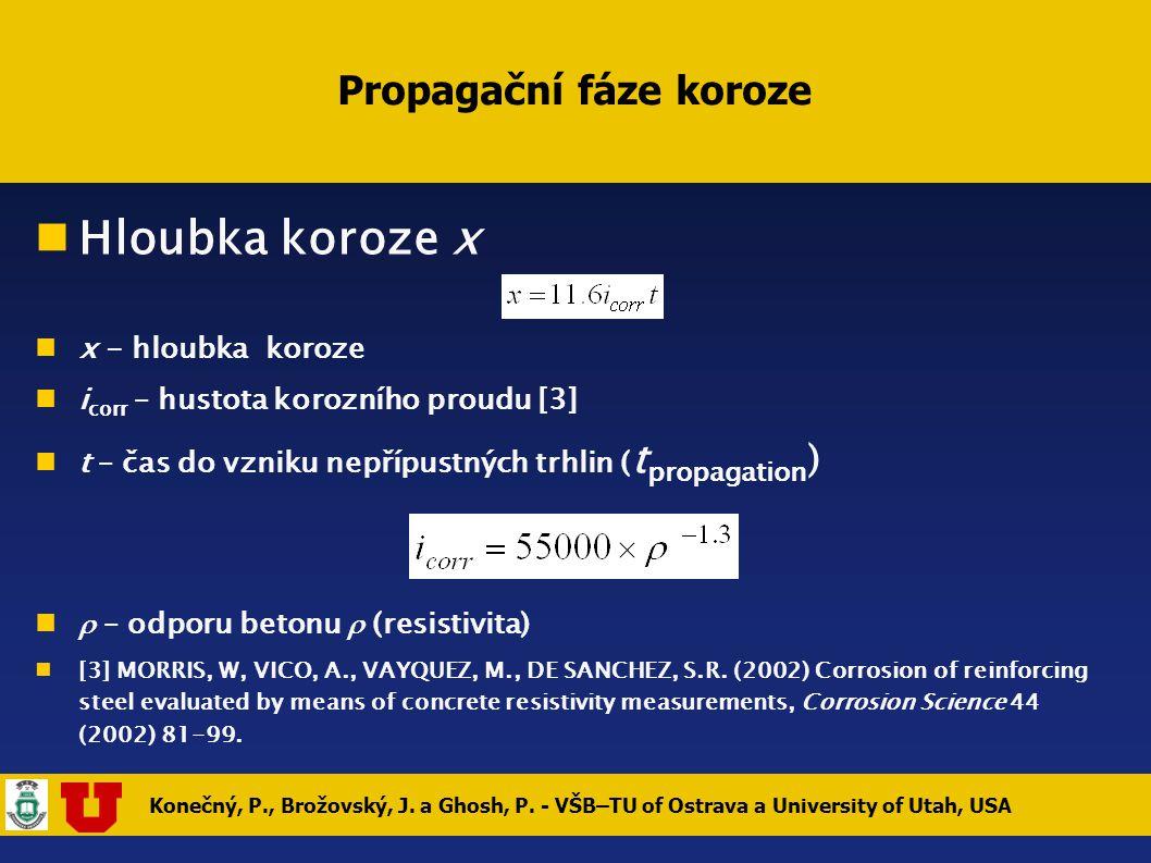 Konečný, P., Brožovský, J. a Ghosh, P. - VŠB–TU of Ostrava a University of Utah, USA Propagační fáze koroze Hloubka koroze x x - hloubka koroze i corr