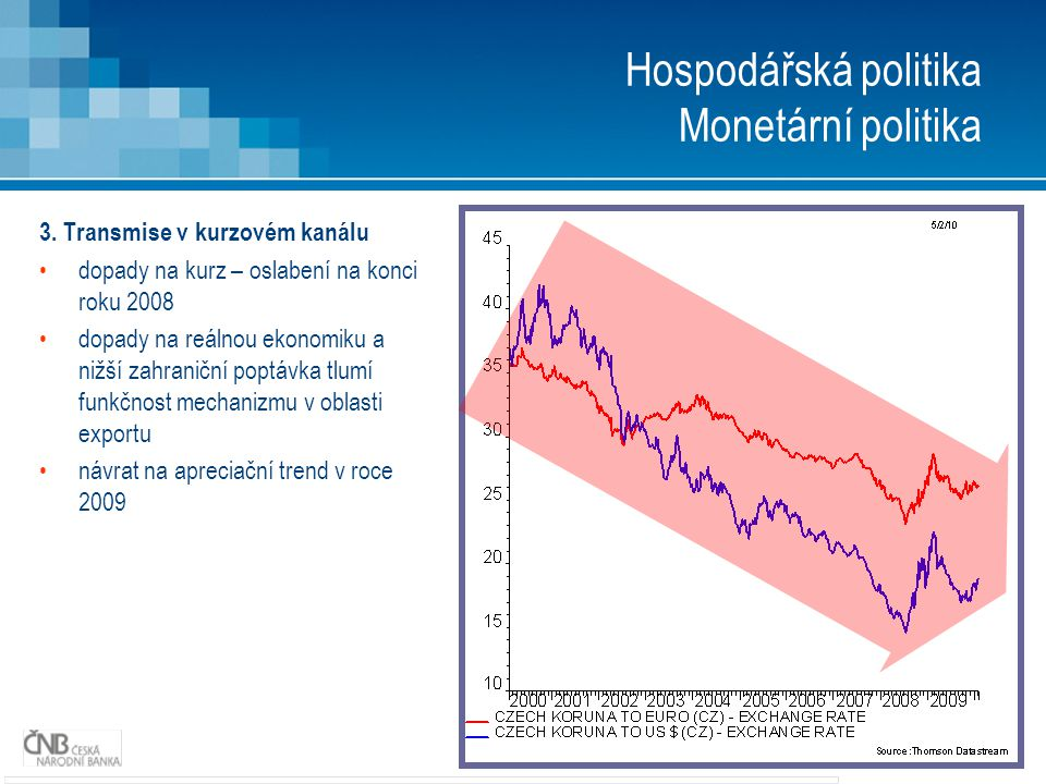 11 Hospodářská politika Monetární politika 3. Transmise v kurzovém kanálu dopady na kurz – oslabení na konci roku 2008 dopady na reálnou ekonomiku a n