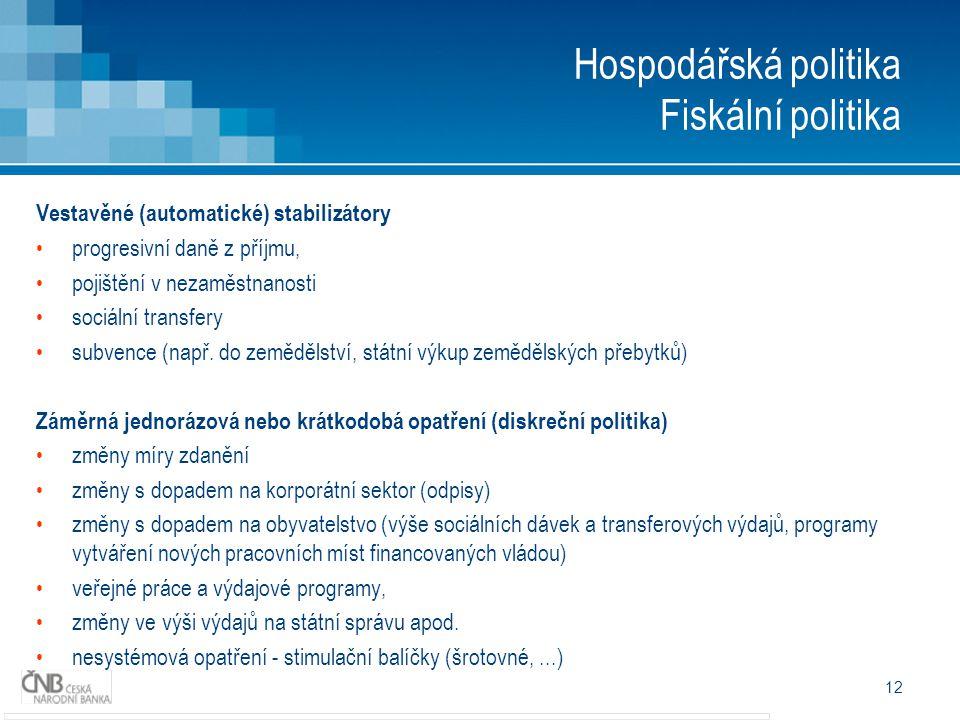 12 Hospodářská politika Fiskální politika Vestavěné (automatické) stabilizátory progresivní daně z příjmu, pojištění v nezaměstnanosti sociální transfery subvence (např.