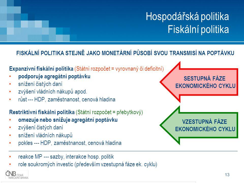 13 Hospodářská politika Fiskální politika FISKÁLNÍ POLITIKA STEJNĚ JAKO MONETÁRNÍ PŮSOBÍ SVOU TRANSMISÍ NA POPTÁVKU Expanzivní fiskální politika (Státní rozpočet = vyrovnaný či deficitní) podporuje agregátní poptávku snížení čistých daní zvýšení vládních nákupů apod.
