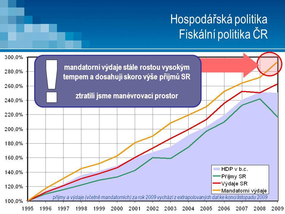 14 Hospodářská politika Fiskální politika ČR příjmy a výdaje (včetně mandatorních) za rok 2009 vychází z extrapolovaných dat ke konci listopadu 2009 mandatorní výdaje stále rostou vysokým tempem a dosahují skoro výše příjmů SR ztratili jsme manévrovací prostor