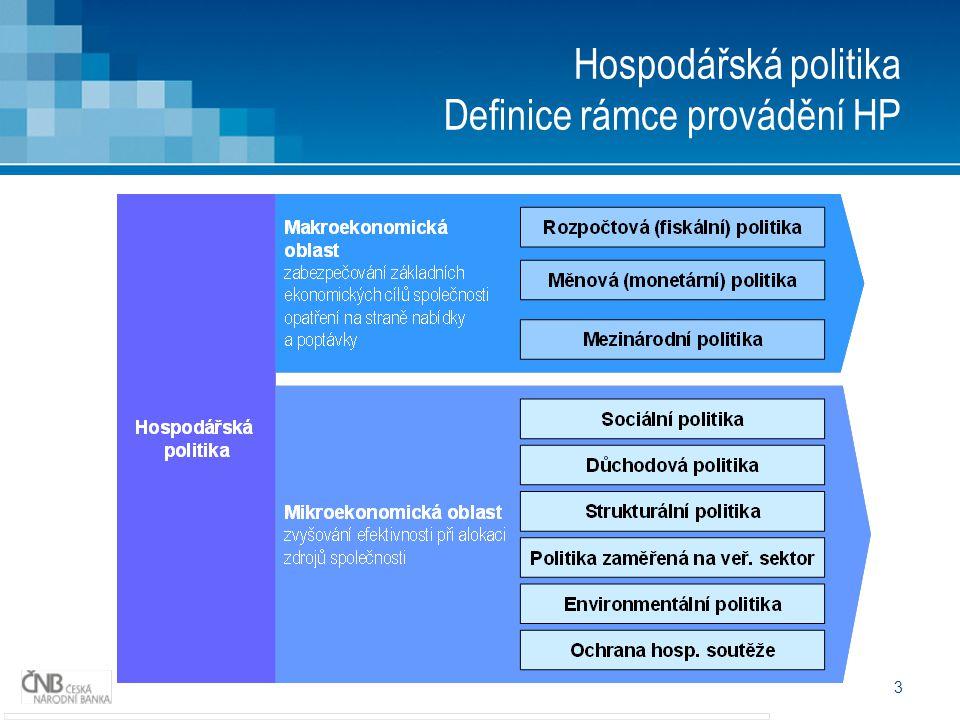 4 Hospodářská politika Přehled opatření Makroekonomická opatření v době krize makroekonomické politiky monetární politika použití standardních nástrojů měnové politiky účinnost transmisního mechanizmu použití nestandardních nástrojů quantitative easing fiskální politika standardní nástroje fiskální politiky (vestavěné stabilizátory, diskreční politika) expanzivní fiskální politika - účinnost fiskálních balíčků stabilita vs.